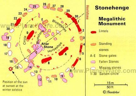 image result for stonehenge map history pinterest stonehenge