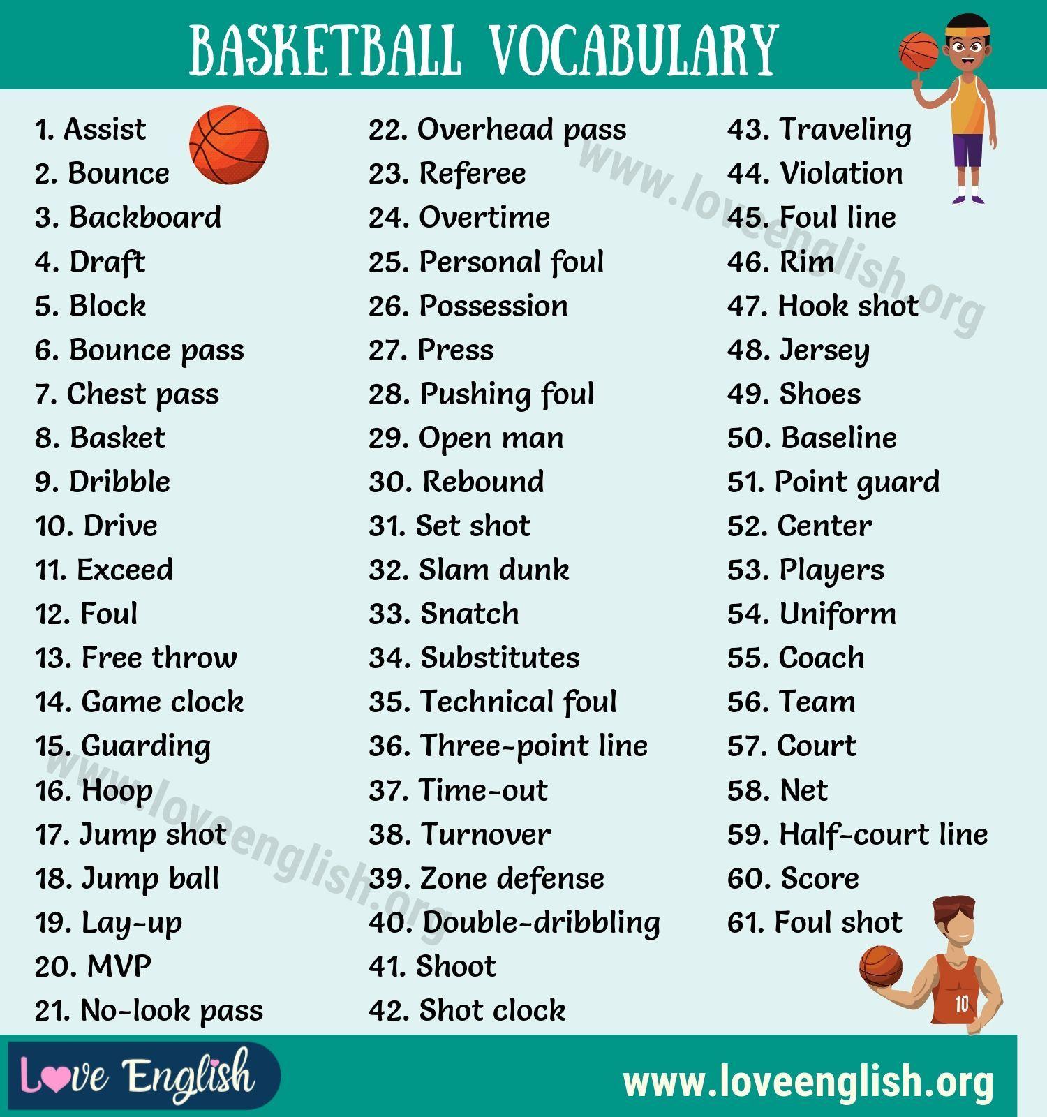 Basketball Terms Vocabulary Learn English Vocabulary Basketball