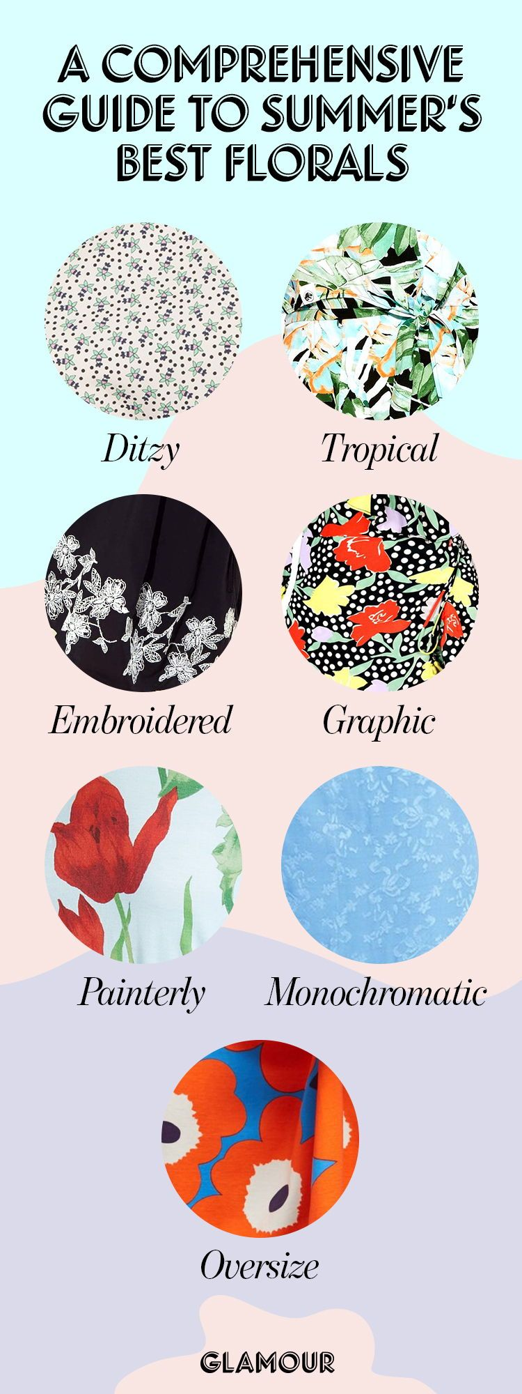 ec0b78065d A Comprehensive Guide to Summer s Best Florals in 2018