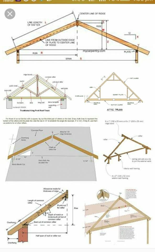 Pin Oleh Gap B Ary Wahyudi Di Civil Work Arsitektur Rumah Kayu Desain