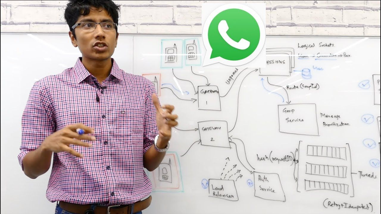 Whatsapp System Design Chat Messaging Systems For Interviews In 2020