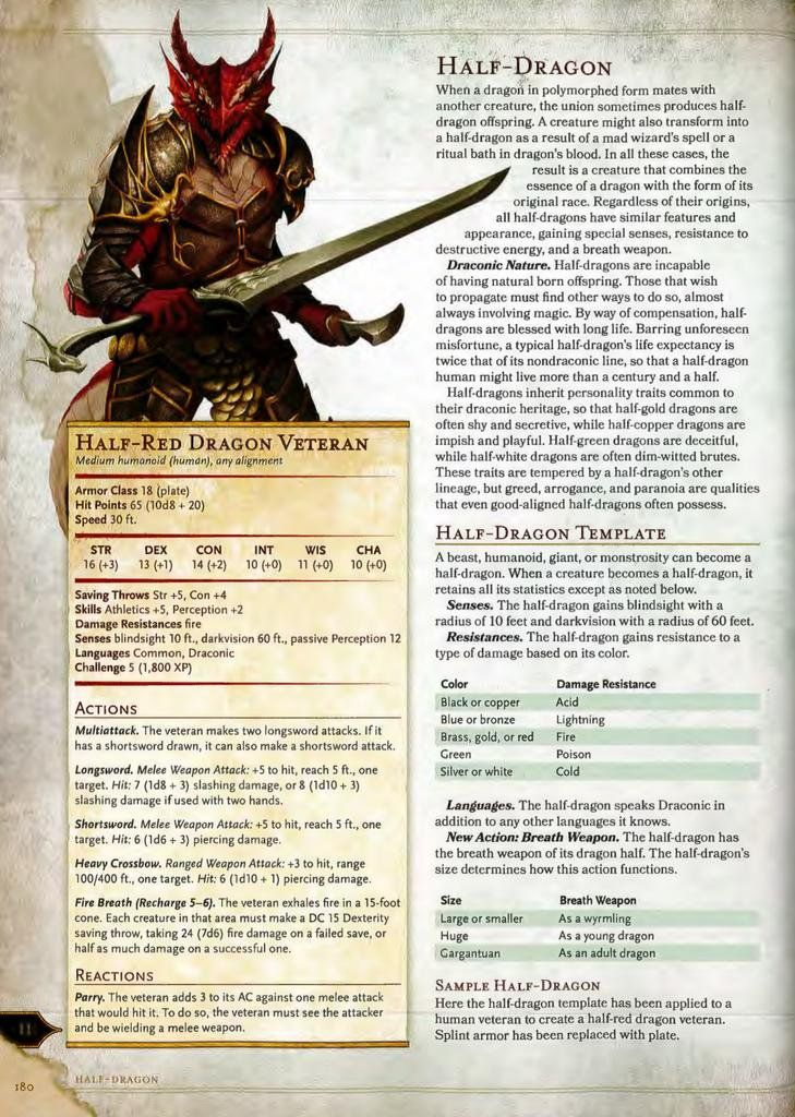 Embedded | D&D | Pinterest | RPG, Monsters and Dragons