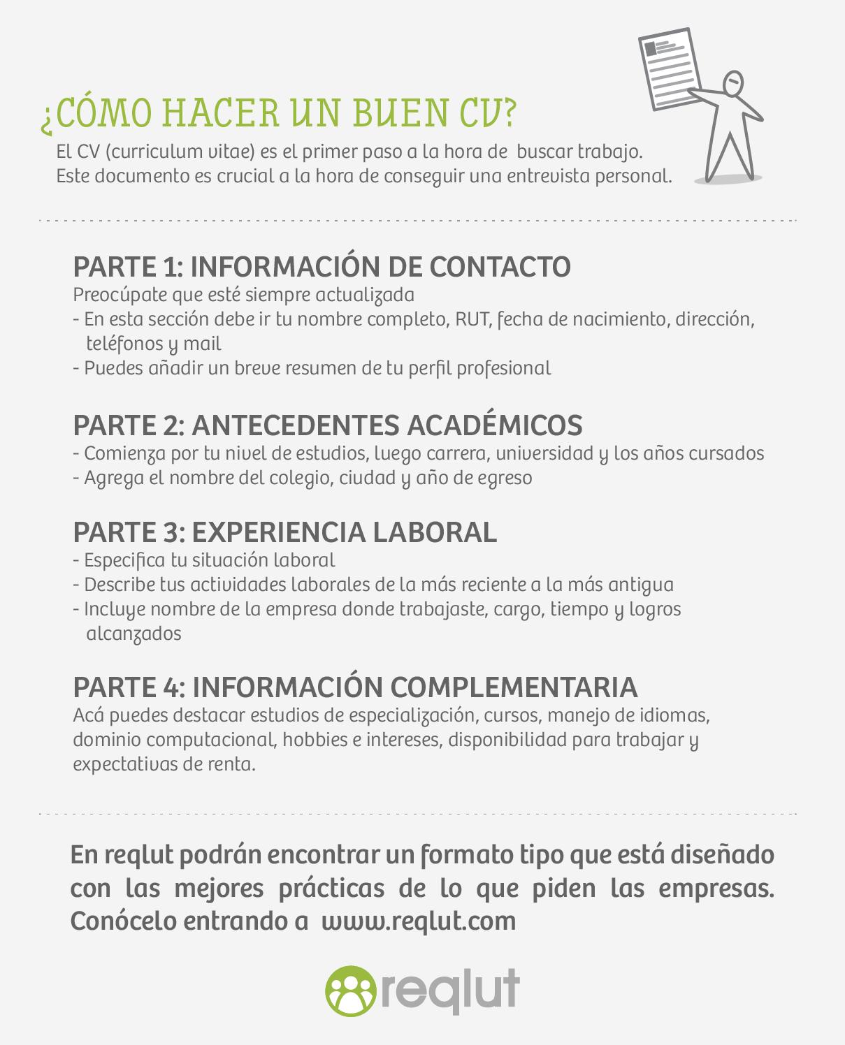 Cómo hacer un buen CV? #Currículum #CV | Consejos #reqlut ...