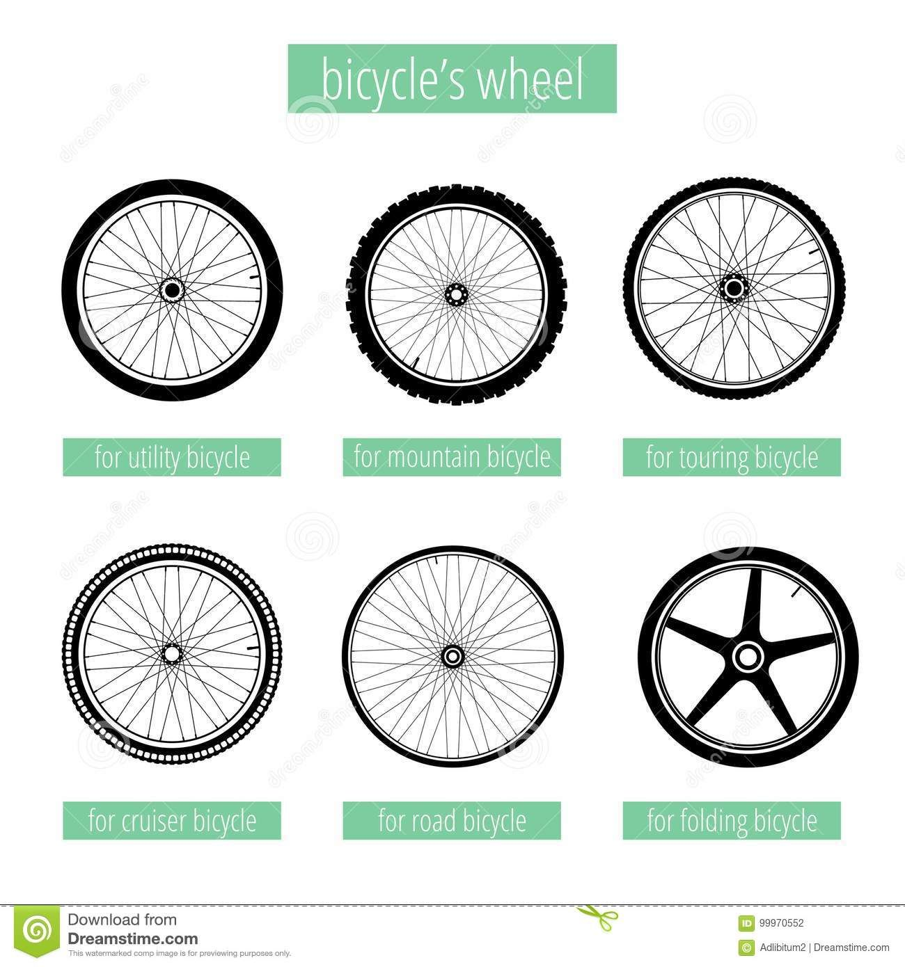 Image Result For Types Bicycle Wheels