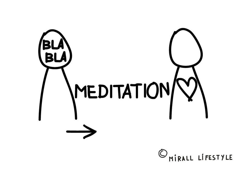 During the day, usually there are a lot of dialogs that take place in our mind. Most of the time, these words are related to fear. They come from our rational side. Throught meditation we can move to our spiritual side, finding our souls, our true selves. In this warm place, where intuition resides, we find love, peace, calm, joy. It is in our hearts that we find ourselves and from where we start to truly be.