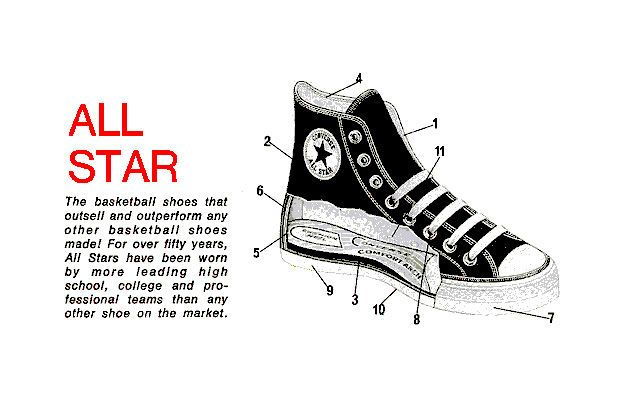 50 Things You Didn't Know About Converse Chuck Taylor All