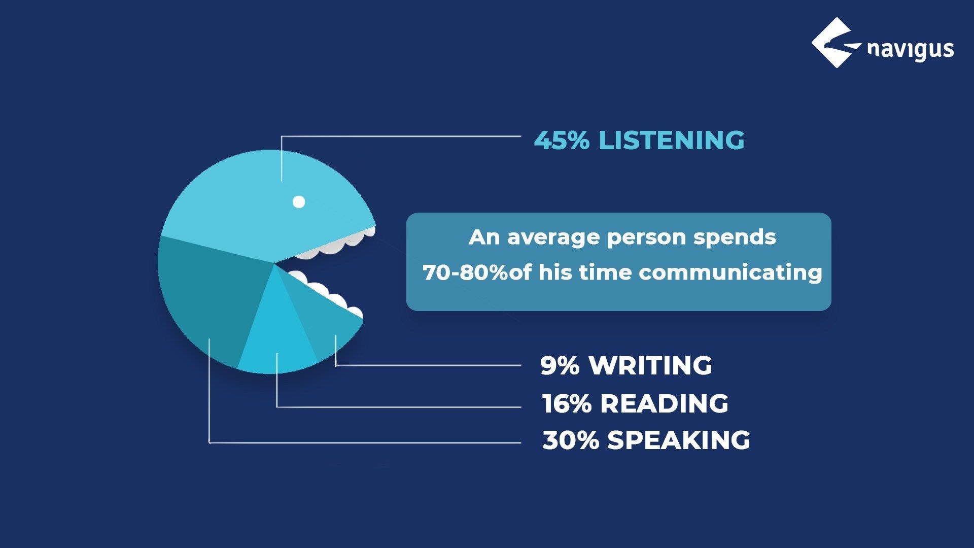 Active Listening Skills Become A Better Listener Listening Skills Good Listener Active Listening