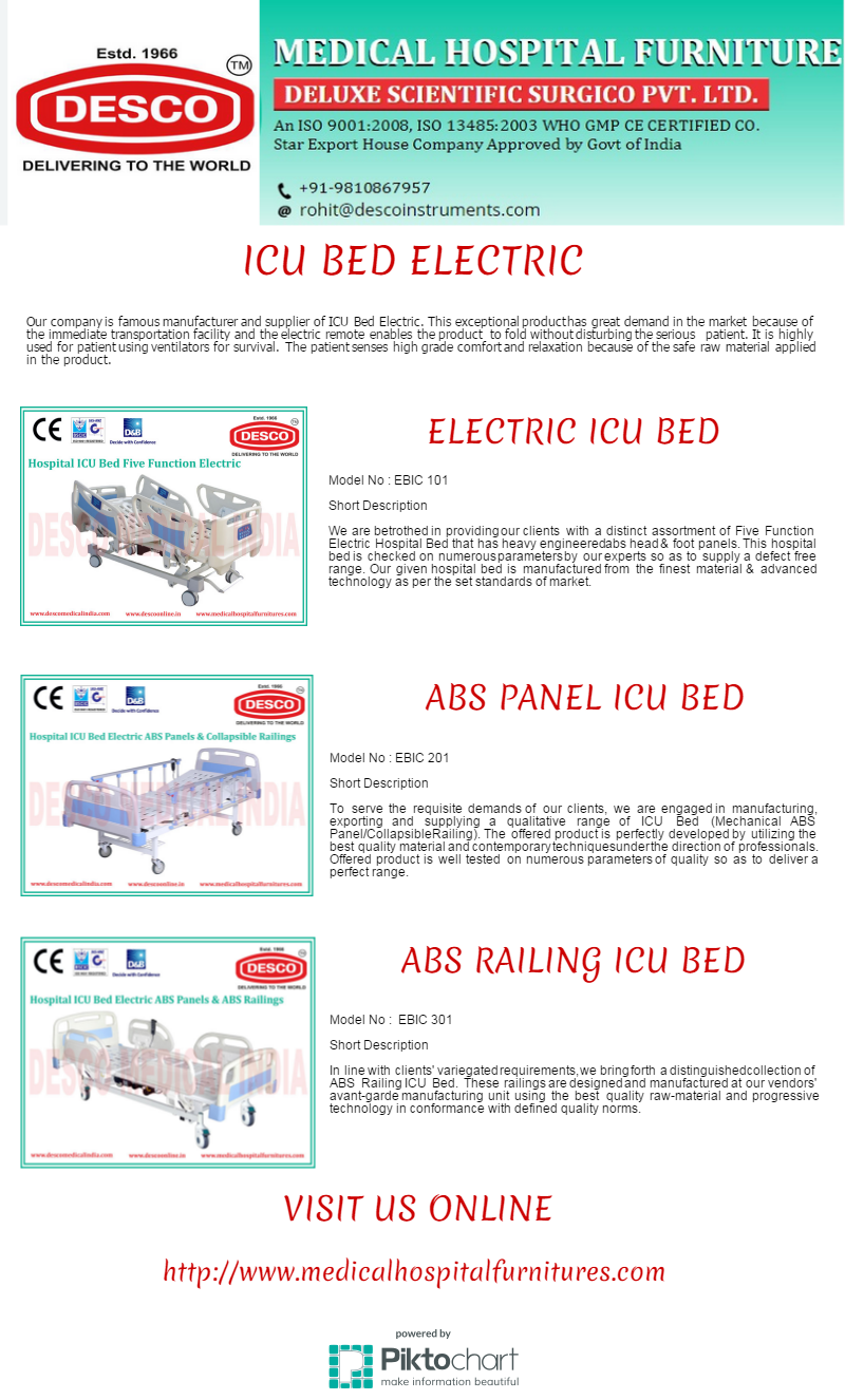 We would like to introduce ourself as a ICU Bed Electric