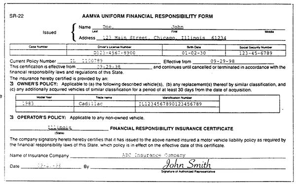 Help With Finding Sr 22 D1szzzz3av Insurance Sr 22 Insurance Comparison Insurance