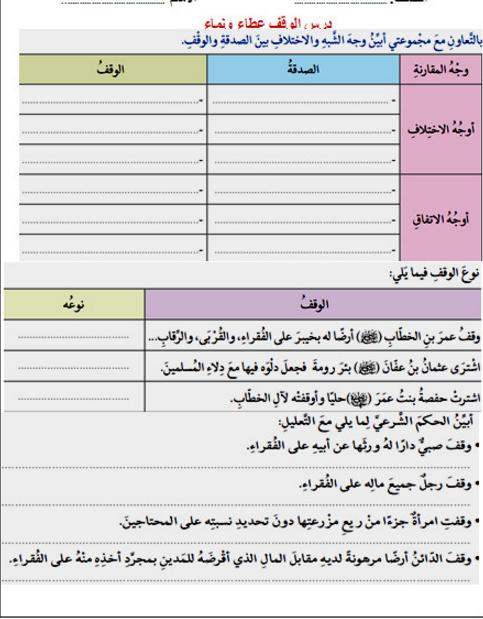 ورقة عمل الوقف عطاء ونماء الصف العاشر مادة التربية الاسلامية Bullet Journal Periodic Table Instagram