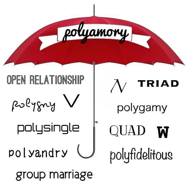 polyamorous speed dating speed dating klaipeda
