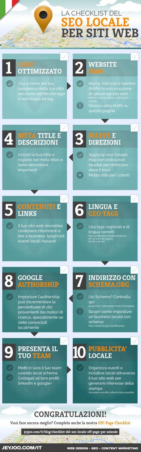 SEO ON-PAGE e ricerca locale per i business locali   #infographic #localseo #seolocale