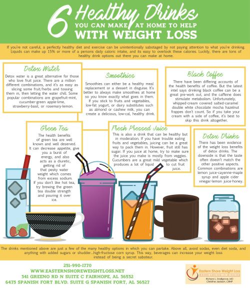 Fastest way to lose weight 15 pounds photo 5