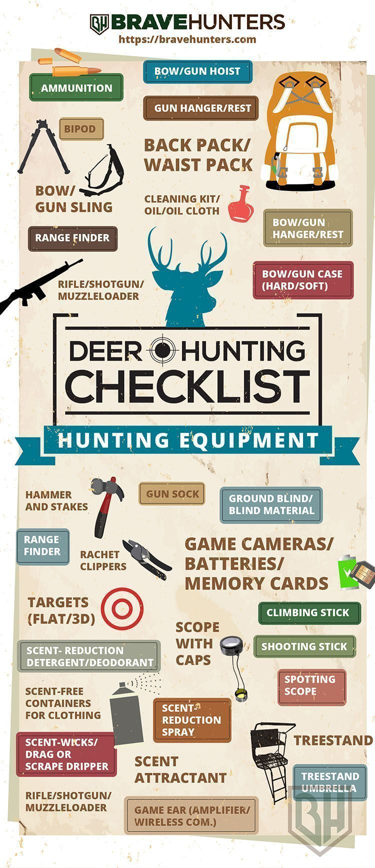 Deer Hunting Checklist  Equipment  Infographic