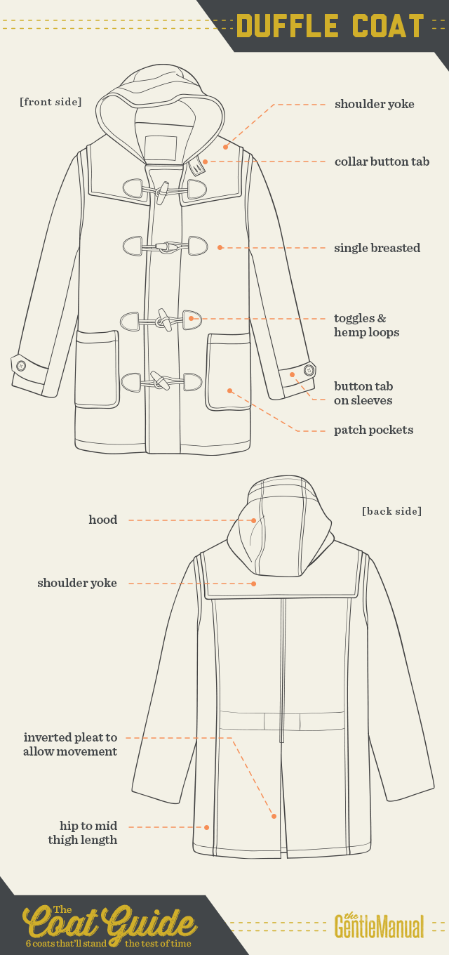 6 Coats That Will Stand the Test of Time: Duffle Coat | The ...
