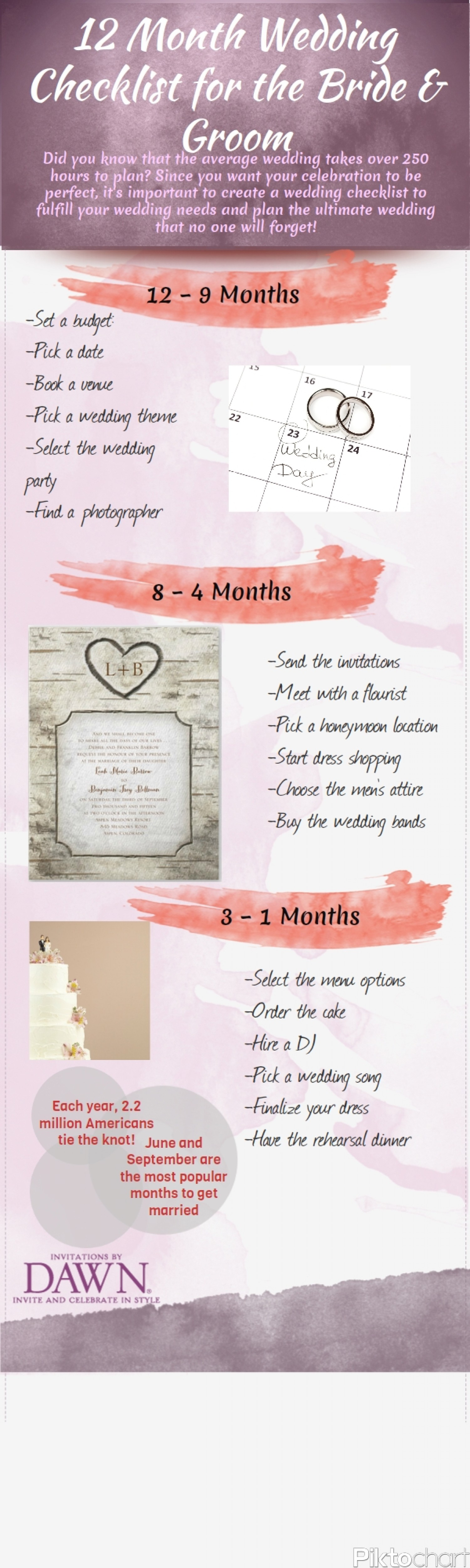 Month Wedding Checklist For The Bride  Groom  The Future