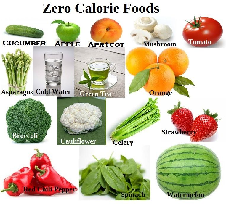 70 Low Calorie Recipes For High Stress Days: Zero Calorie Foods Mean Those Foods Which Need More Food