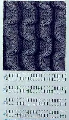 идеи для вязания вязание на машине Knitting Knitting Machine