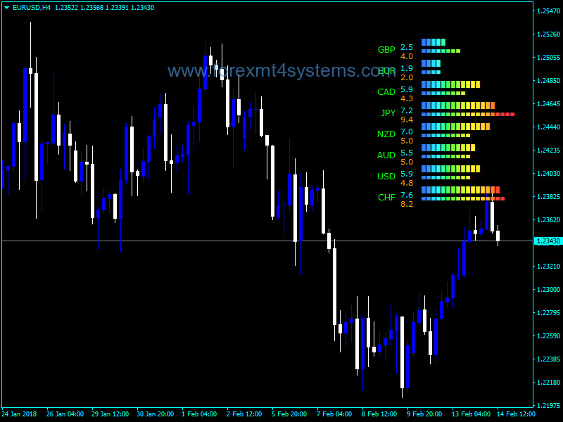 Pin on Free Forex MT4 Indicators