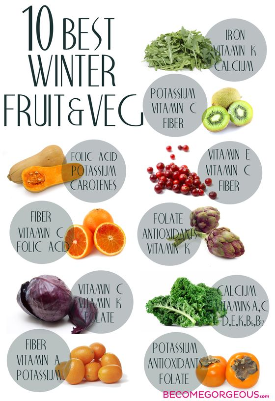 fruits and veggies in season is sugar from fruit healthy