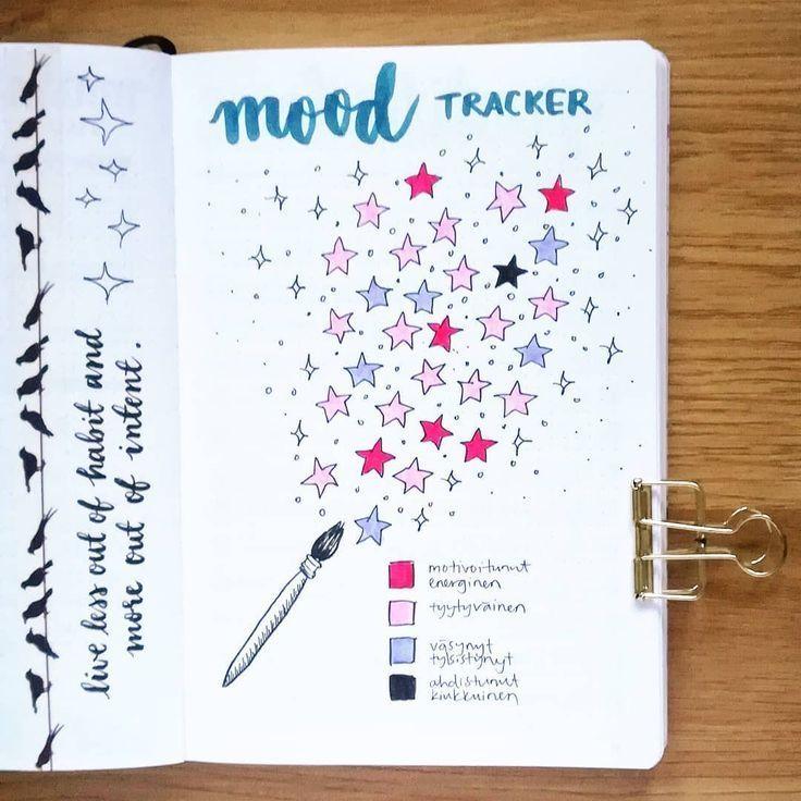 11 Creative Mood Tracker Bullet Journal Ideas - Ashley Ann Laz