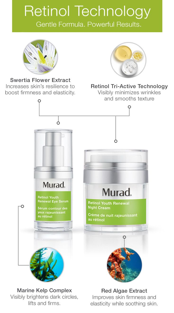 Want to know the secret behind what makes Dr  Murad's
