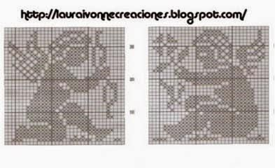 692dbd7a75e0 Dos ángeles primorosos en Filet crochet o punto red (Two pretty angels in  filet crochet) - Paperblog