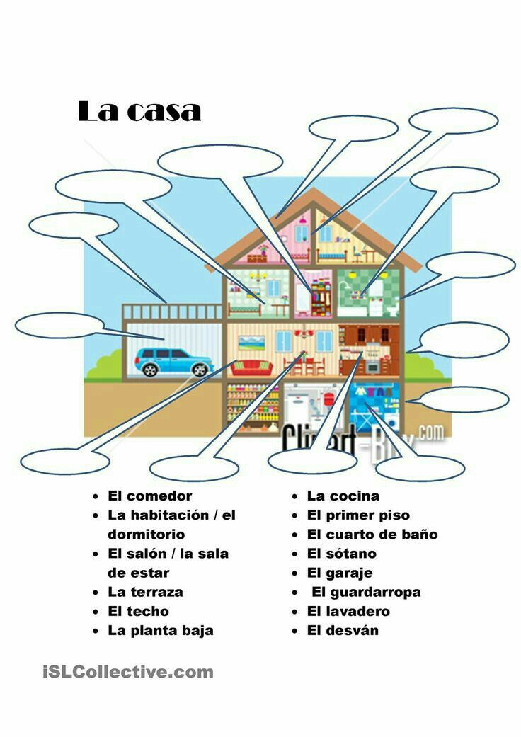 Pin By Jsanderson On Around The House Clip Art Spanish