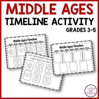 Middle Ages Timeline Activity | Middle ages, Timeline ...