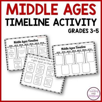 Middle Ages Timeline Activity | Middle ages, Timeline ...
