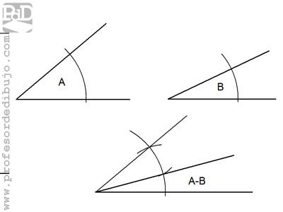 Trazados Basicos Tecnicas De Dibujo Geometria Plana Geometria