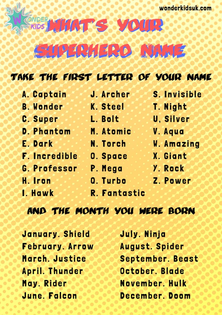 Marvel Captain America Ant Man Superhero Names Super Hero Activities Super Hero Day