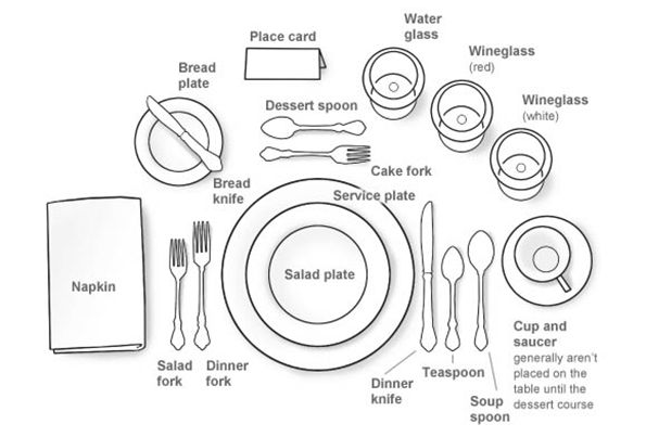 Semi Formal Place Setting Formal Table Setting Dinner Table