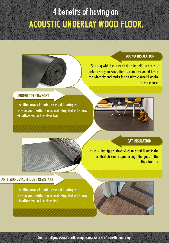 Acoustic Underlay Wood Floors Are Created By Inserting A Layer Of