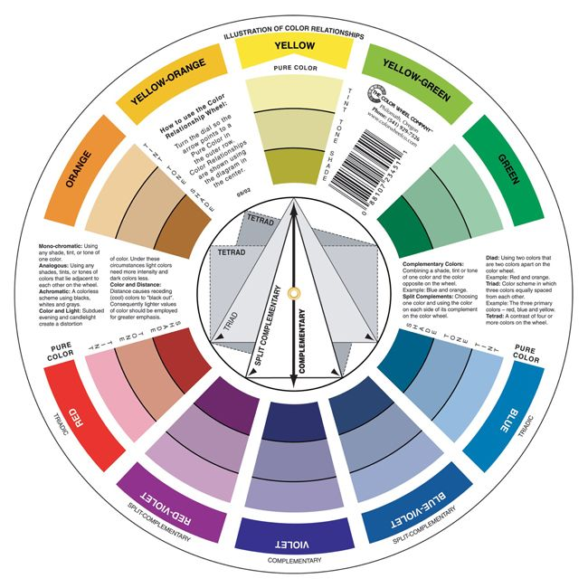 Circulo Cromtico      Color Wheels And Colour Chart