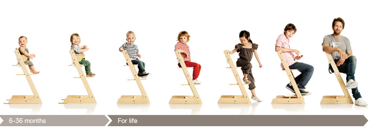 Stokke Tripp Trapp Is The Original Innovative, Ergonomic, Grow With Your  Pictures