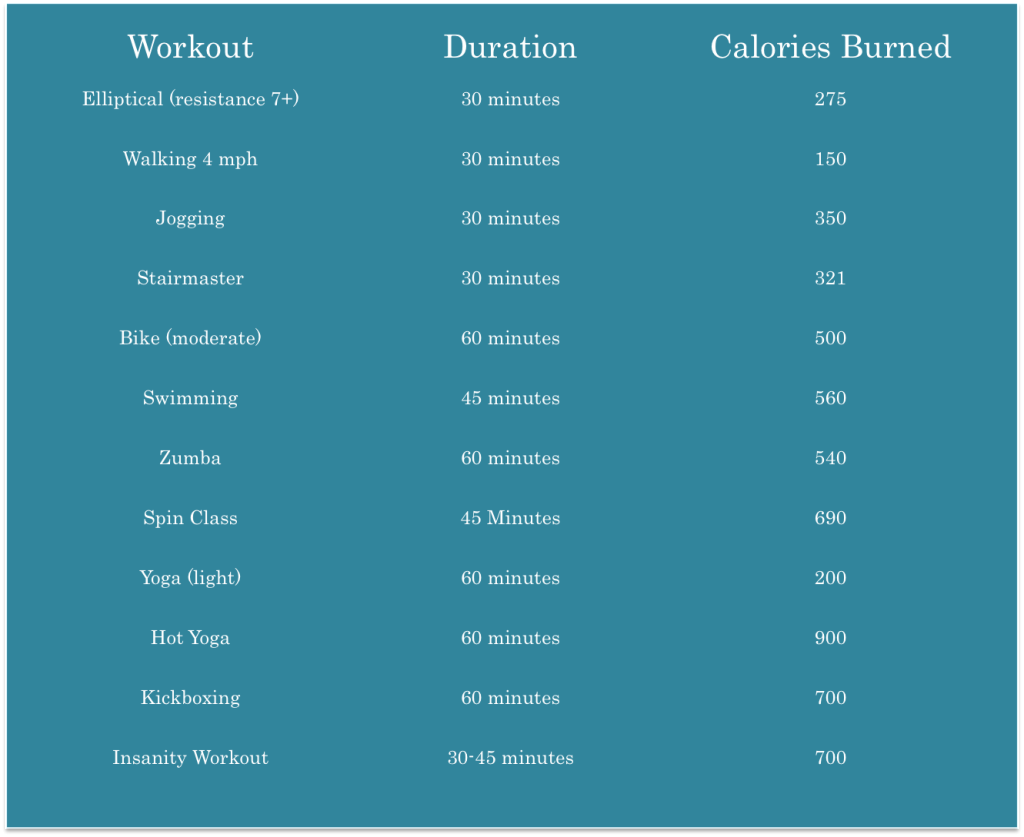 weight loss tracker templates kays makehauk co