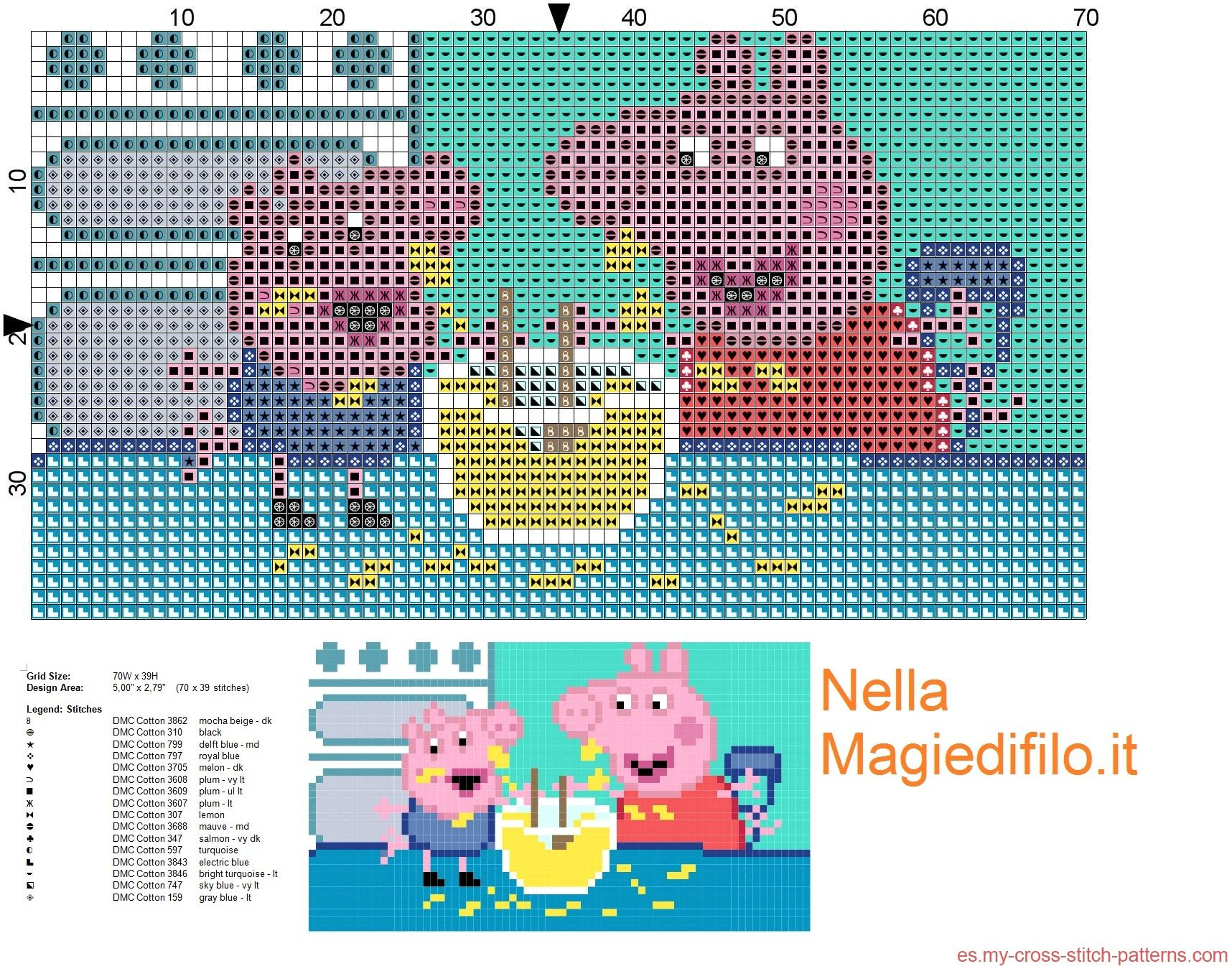 Peppa pig george en la cocina bordados pinterest for Cocinas punto com