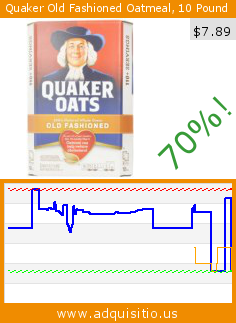 Quaker Old Fashioned Oatmeal, 10 Pound (Grocery). Drop 70%! Current price $7.89, the previous price was $26.19. http://www.adquisitio.us/k2-valley-inc/quaker-old-fashioned