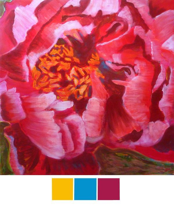 Color Theory In Painting Analogous Triadic And Complementary