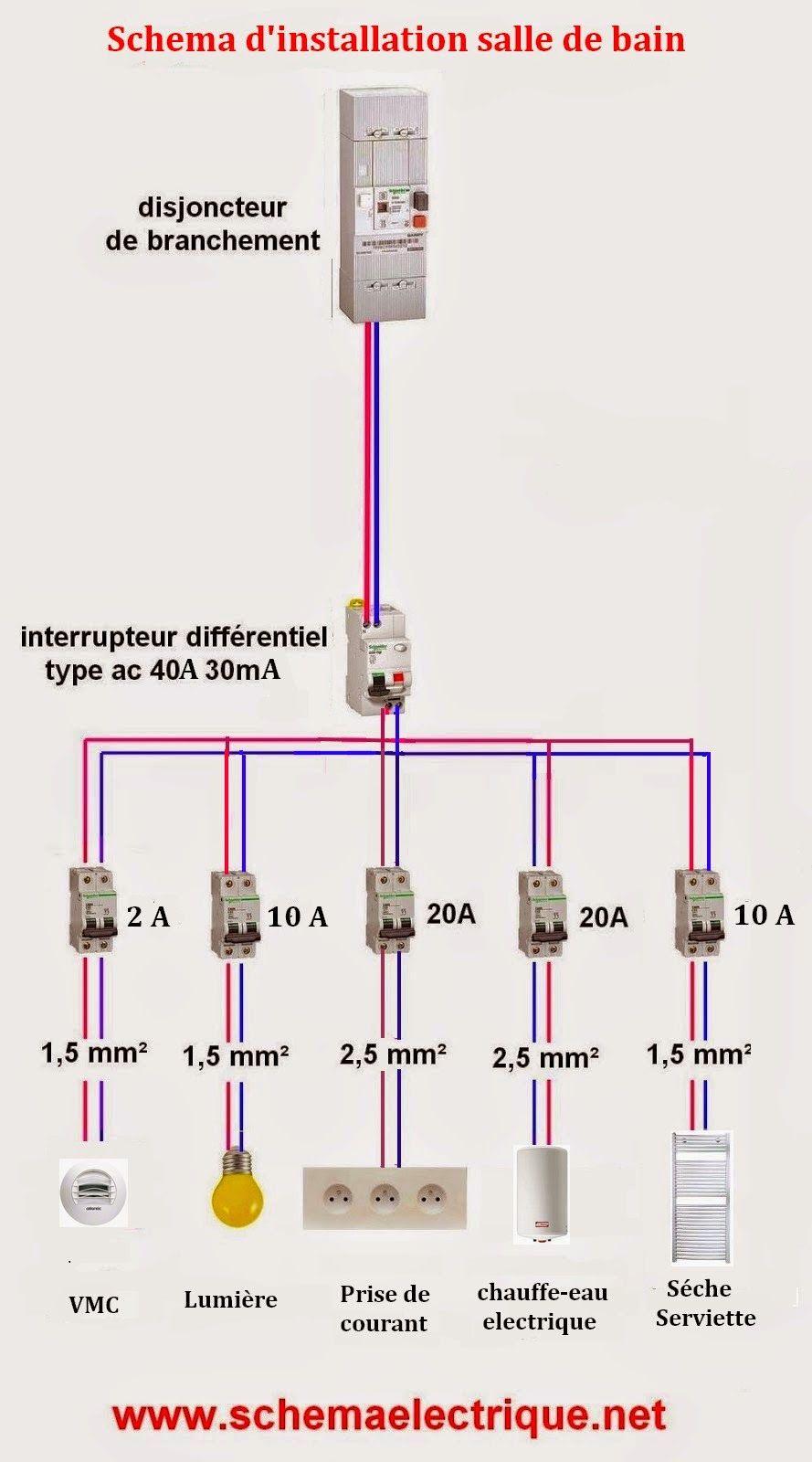 schéma d\'installation electrique salle de bain - liaison ...