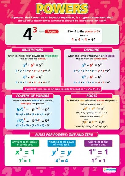Rules for Indices   Maths Numeracy Educational School Posters