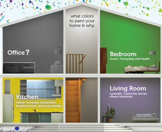 what s the best color for the home office home office on good office wall color id=86627