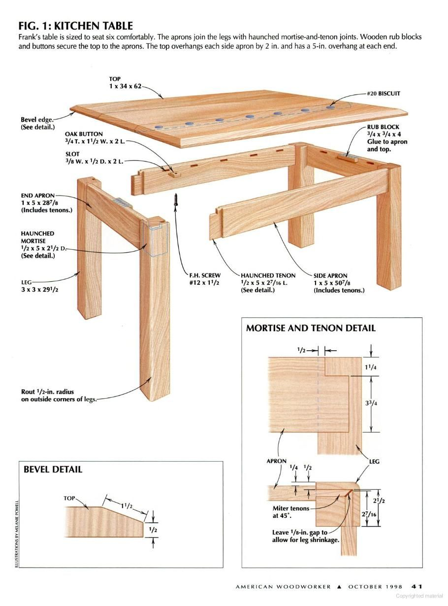 Kitchen table american woodworker project ideas em 2019 for Mobilia kitchen table