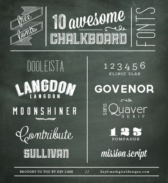 How to Install a Font on Your Computer | Chalkboard fonts, Fonts ...