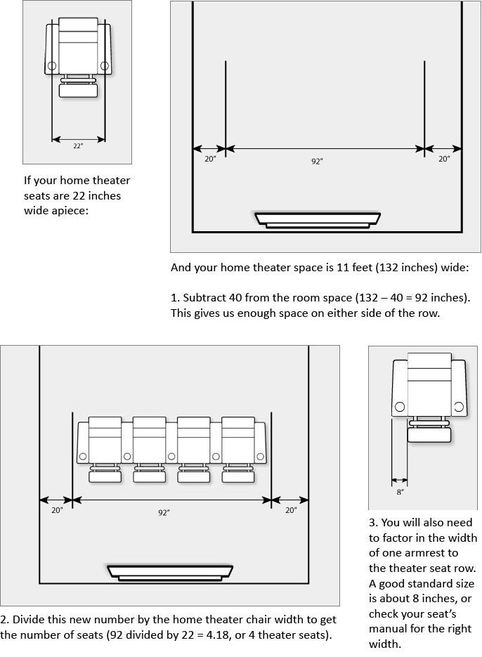 Home Theater Seating Distance Man Cave Home theater