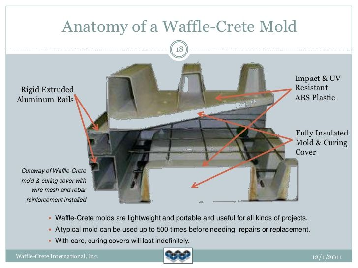 Anatomy Of A Waffle Crete Mold 18 5 New Technology