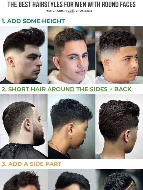 Best Hairstyles For Round Faces For Men What Is My Face Shape A Gentleman S Guide