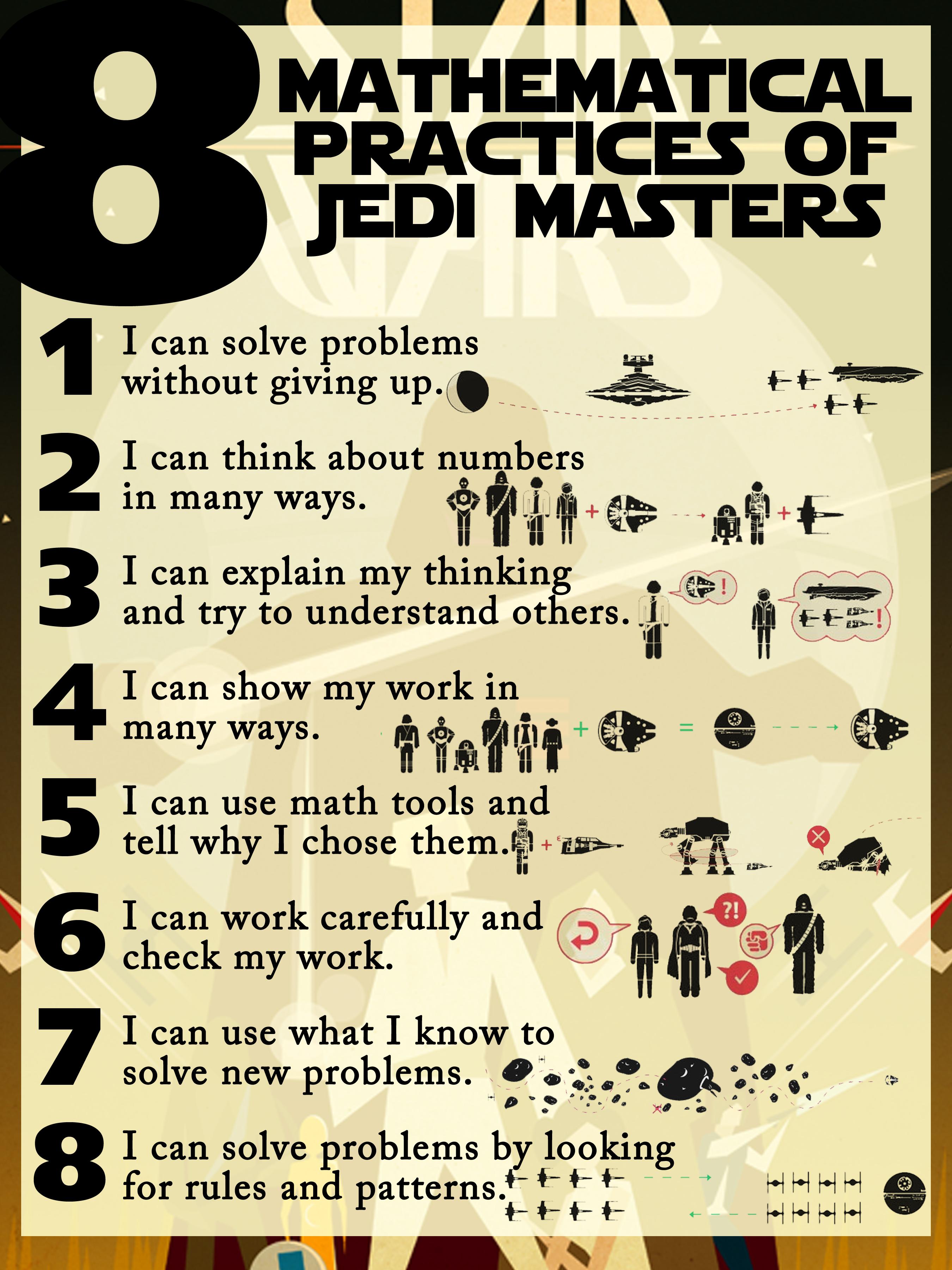 Star Wars Posters Mtbos Msmathchat
