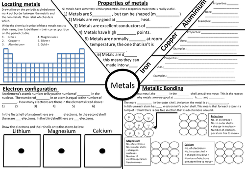 Materials revision sheet physical science pinterest chemistry materials revision sheet urtaz Choice Image